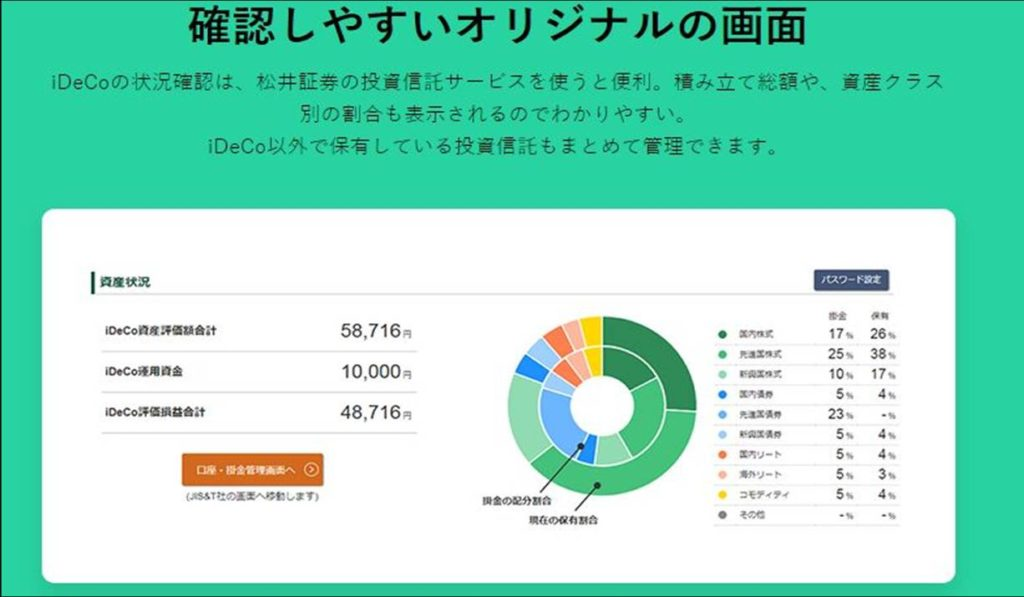 松井証券iDeCo管理画面